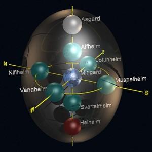 Asatro kosmologi fra Wikimedia